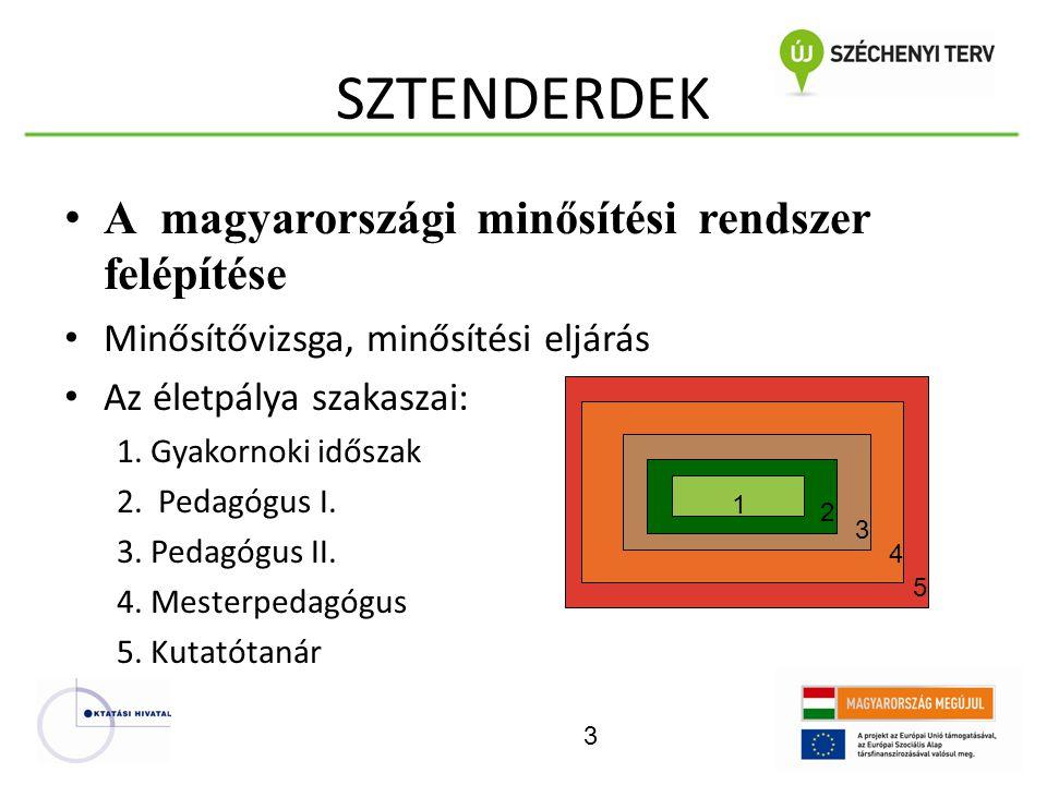 SZTENDERDEK A magyarországi minősítési rendszer felépítése
