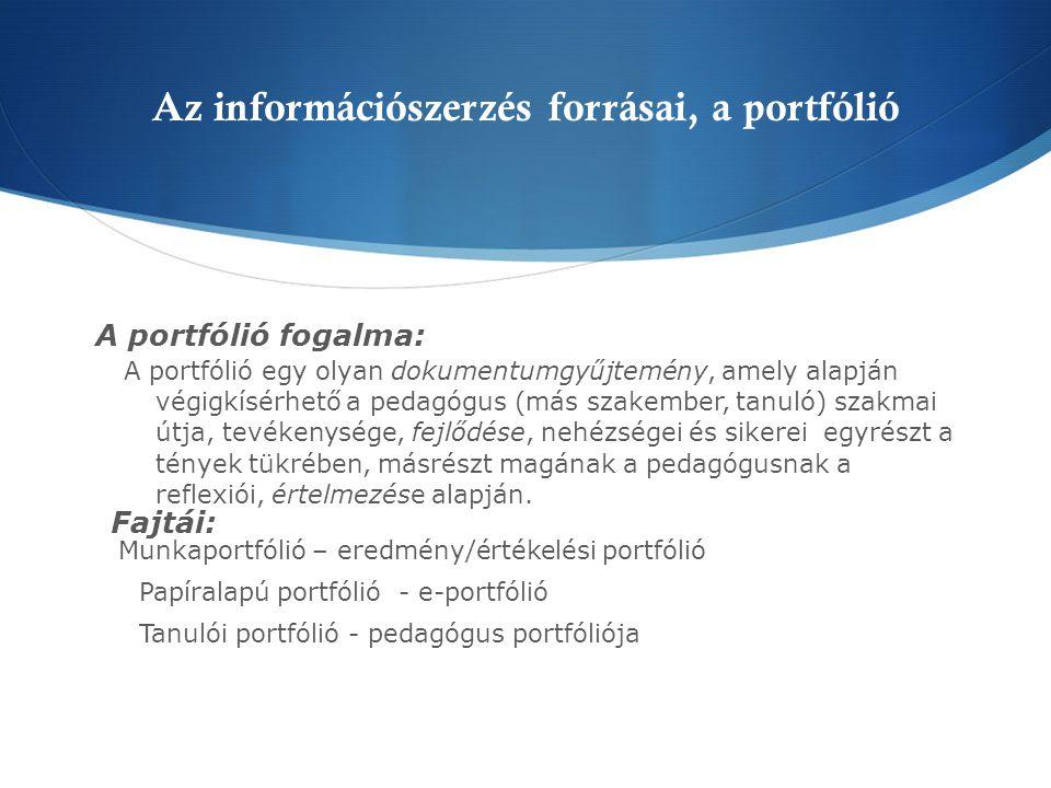 Az információszerzés forrásai, a portfólió