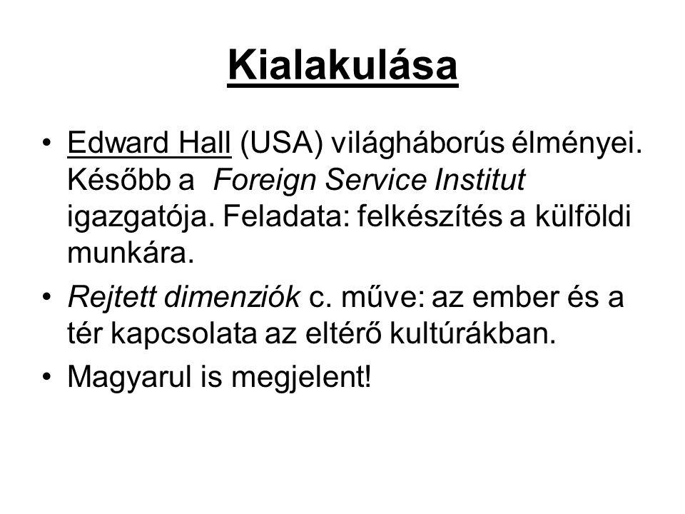 Kialakulása Edward Hall (USA) világháborús élményei. Később a Foreign Service Institut igazgatója. Feladata: felkészítés a külföldi munkára.