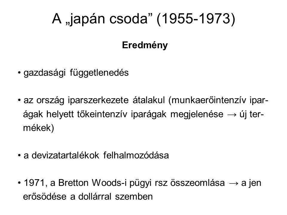 """A """"japán csoda (1955-1973) Eredmény • gazdasági függetlenedés"""