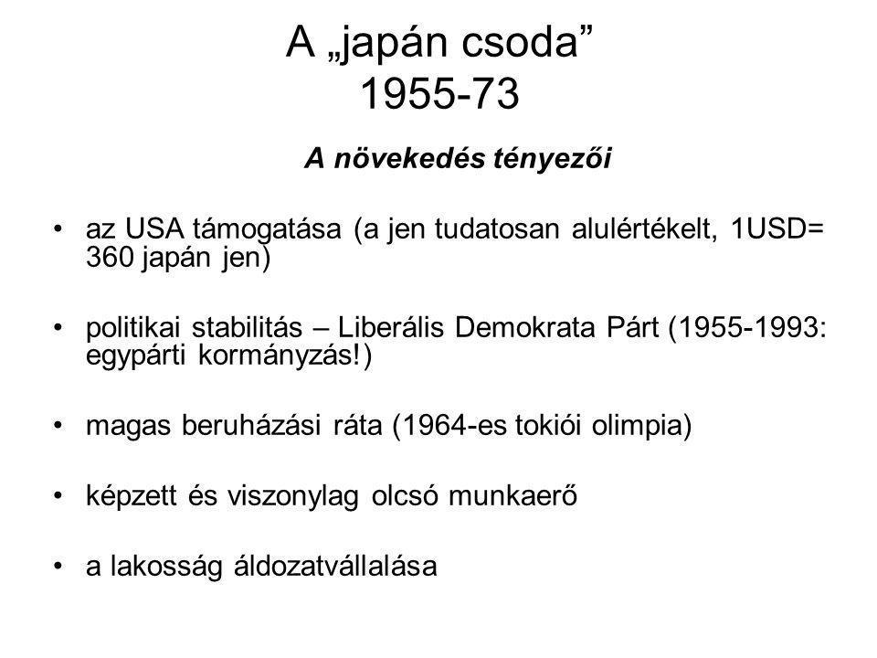 """A """"japán csoda 1955-73 A növekedés tényezői"""