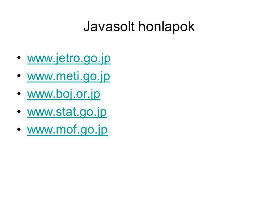 Javasolt honlapok www.jetro.go.jp www.meti.go.jp www.boj.or.jp