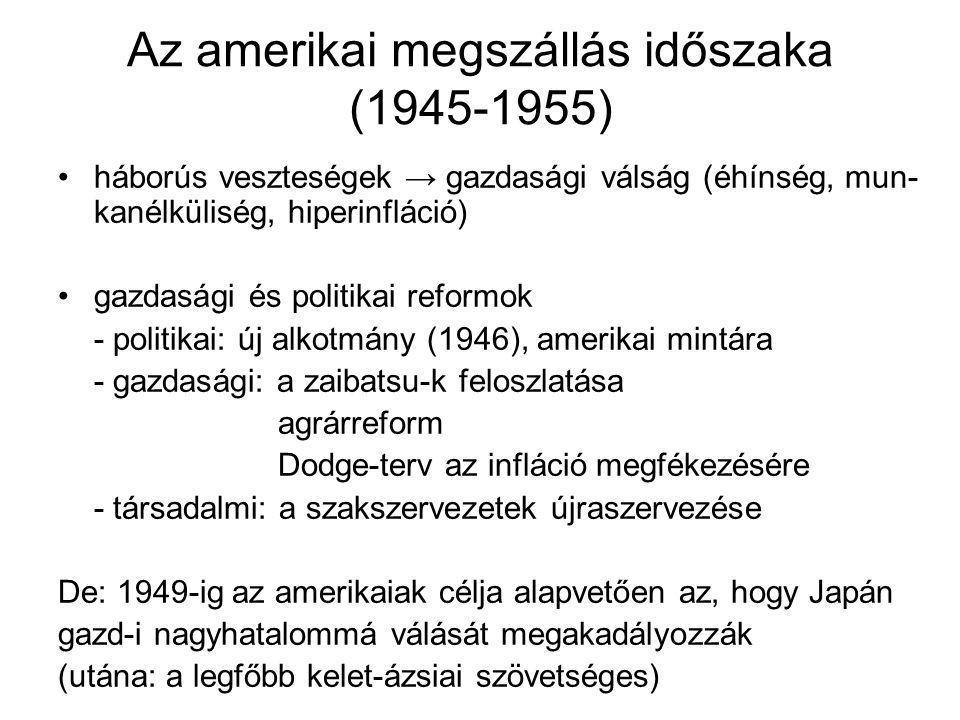 Az amerikai megszállás időszaka (1945-1955)