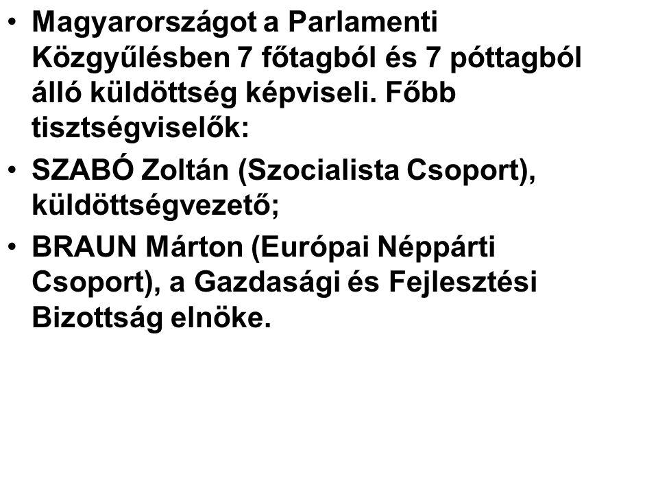 Magyarországot a Parlamenti Közgyűlésben 7 főtagból és 7 póttagból álló küldöttség képviseli. Főbb tisztségviselők: