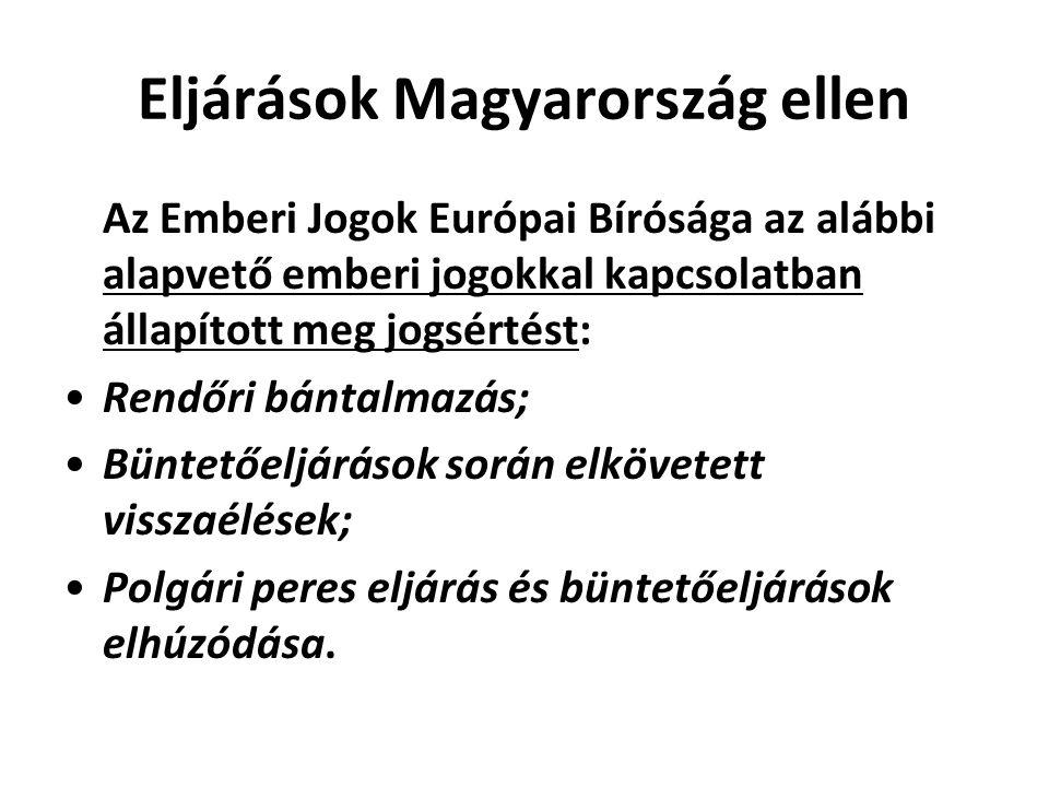 Eljárások Magyarország ellen