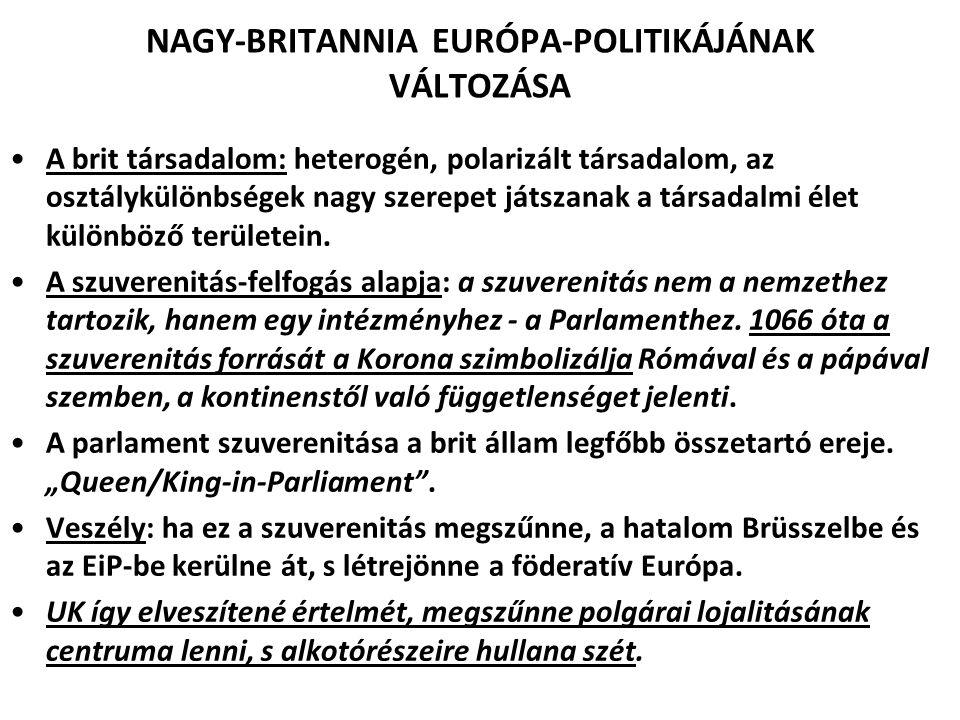 NAGY-BRITANNIA EURÓPA-POLITIKÁJÁNAK VÁLTOZÁSA