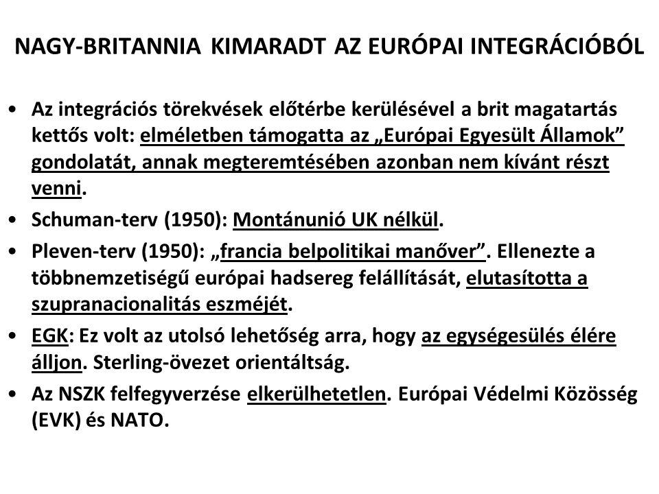 NAGY-BRITANNIA KIMARADT AZ EURÓPAI INTEGRÁCIÓBÓL