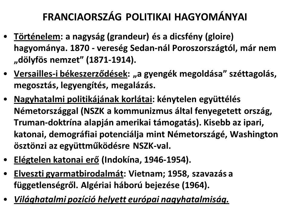FRANCIAORSZÁG POLITIKAI HAGYOMÁNYAI