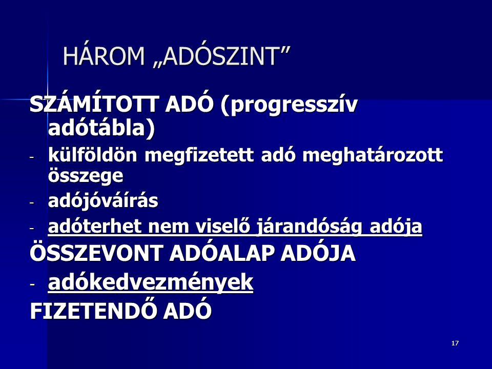 """HÁROM """"ADÓSZINT SZÁMÍTOTT ADÓ (progresszív adótábla)"""