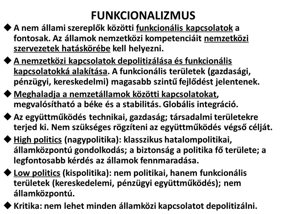 FUNKCIONALIZMUS