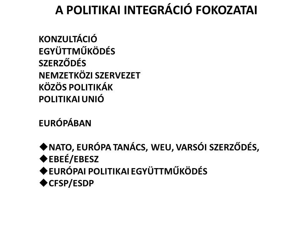 A POLITIKAI INTEGRÁCIÓ FOKOZATAI