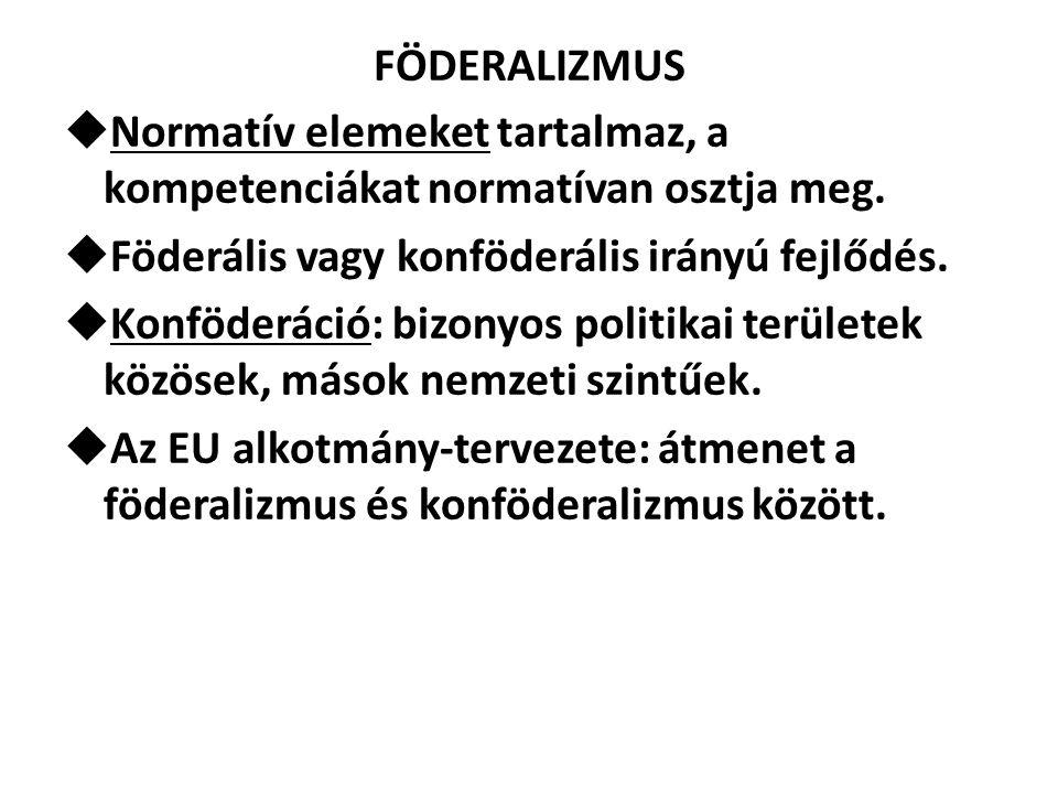 FÖDERALIZMUS Normatív elemeket tartalmaz, a kompetenciákat normatívan osztja meg. Föderális vagy konföderális irányú fejlődés.