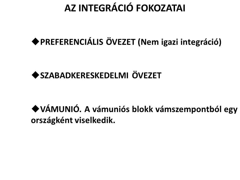 AZ INTEGRÁCIÓ FOKOZATAI