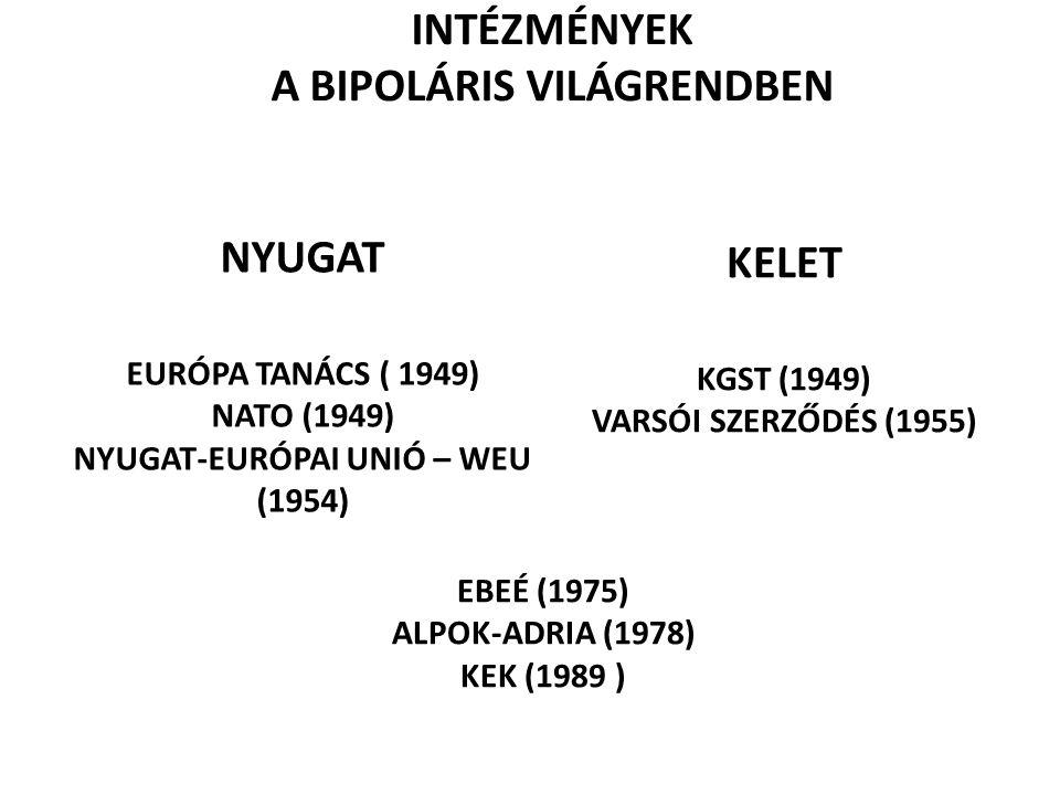 A BIPOLÁRIS VILÁGRENDBEN NYUGAT-EURÓPAI UNIÓ – WEU (1954)