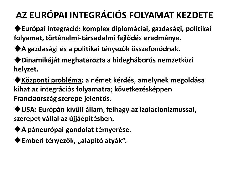 AZ EURÓPAI INTEGRÁCIÓS FOLYAMAT KEZDETE
