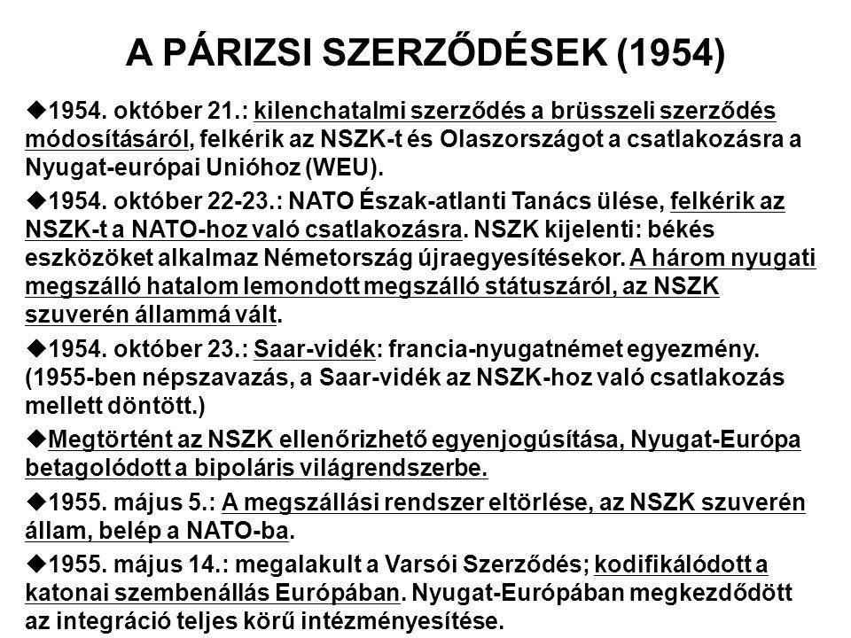 A PÁRIZSI SZERZŐDÉSEK (1954)
