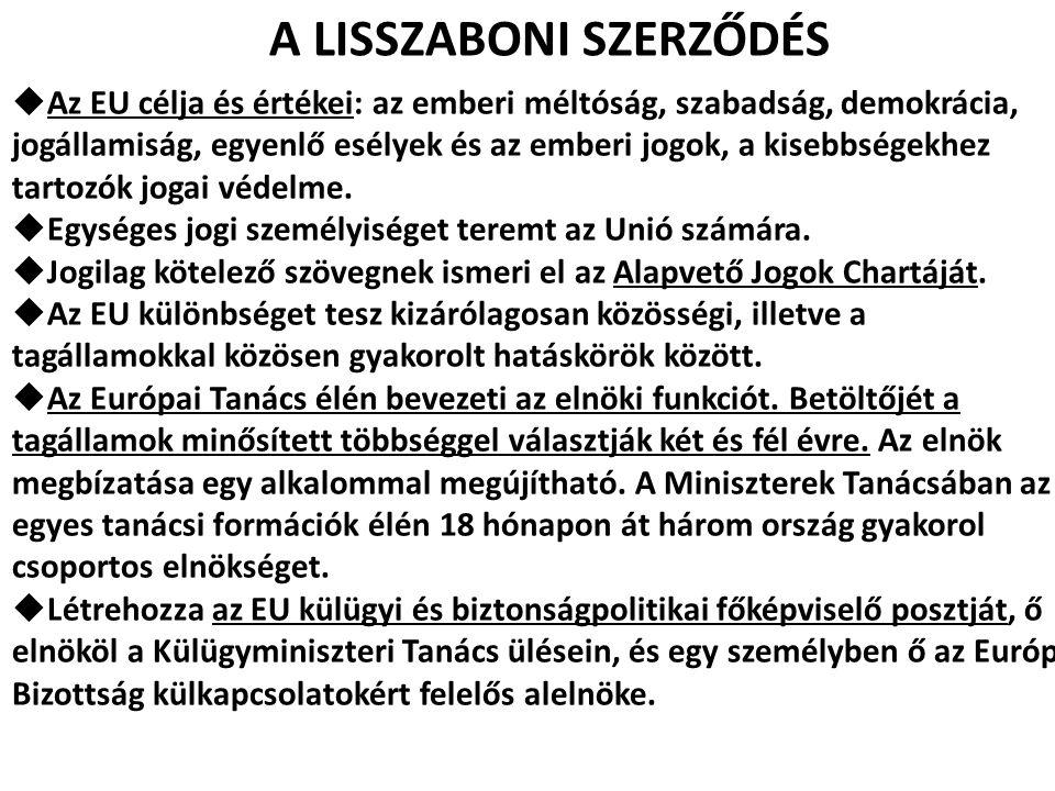 A LISSZABONI SZERZŐDÉS