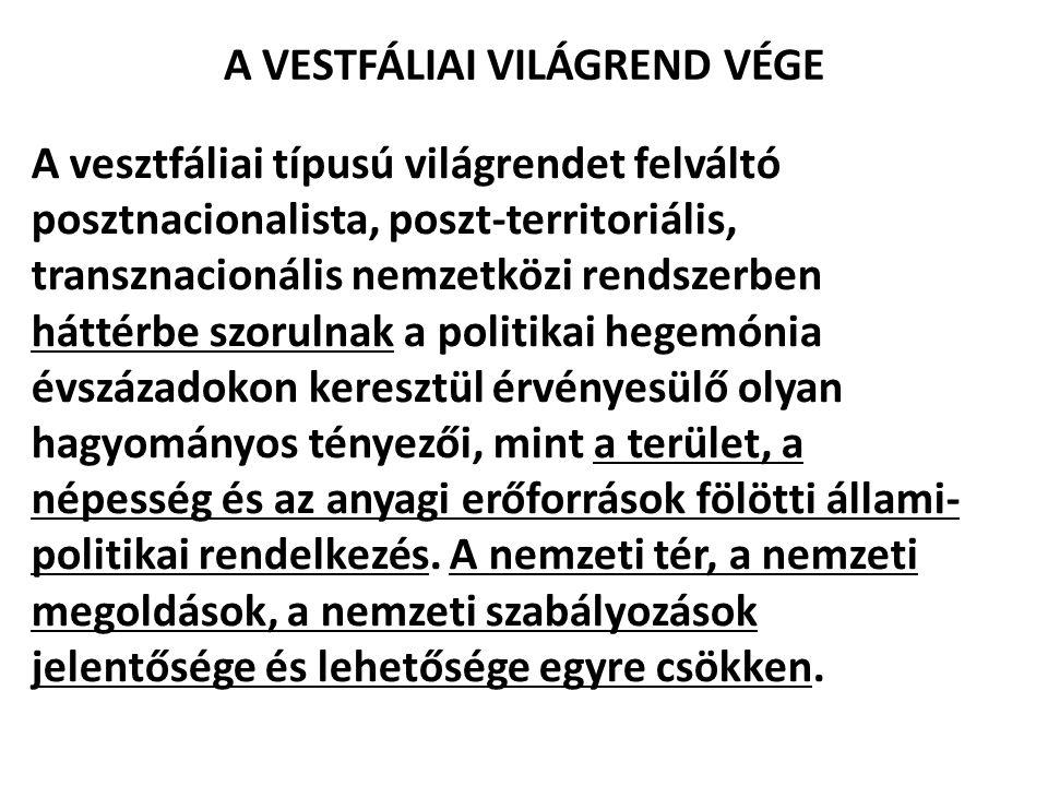 A VESTFÁLIAI VILÁGREND VÉGE