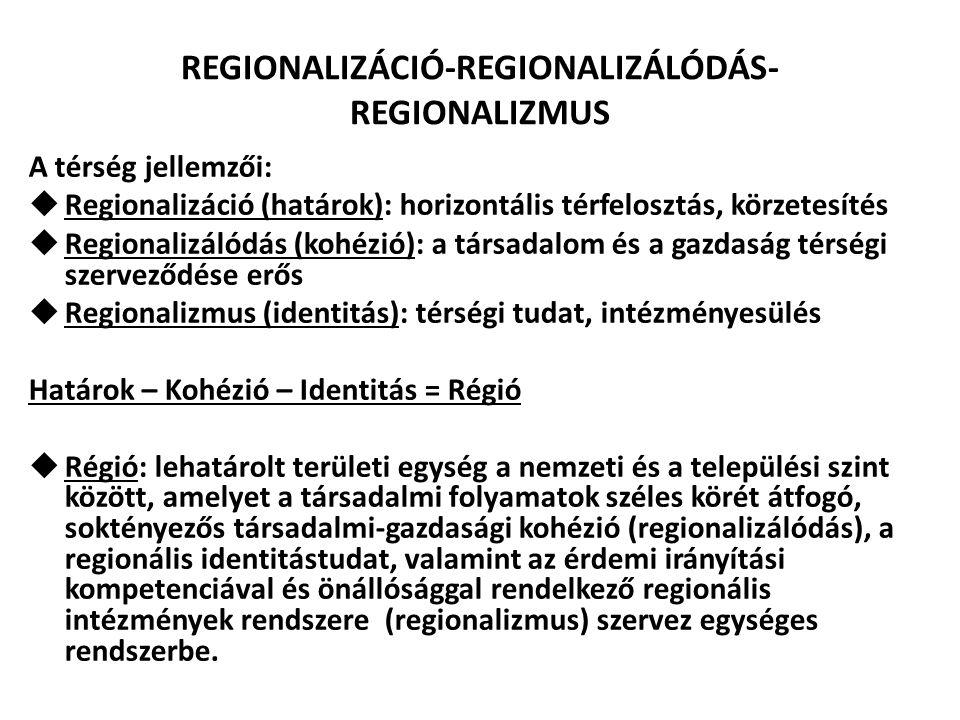 REGIONALIZÁCIÓ-REGIONALIZÁLÓDÁS-REGIONALIZMUS