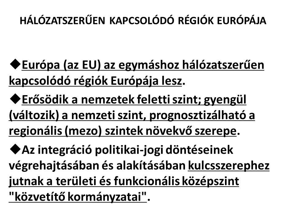 HÁLÓZATSZERŰEN KAPCSOLÓDÓ RÉGIÓK EURÓPÁJA