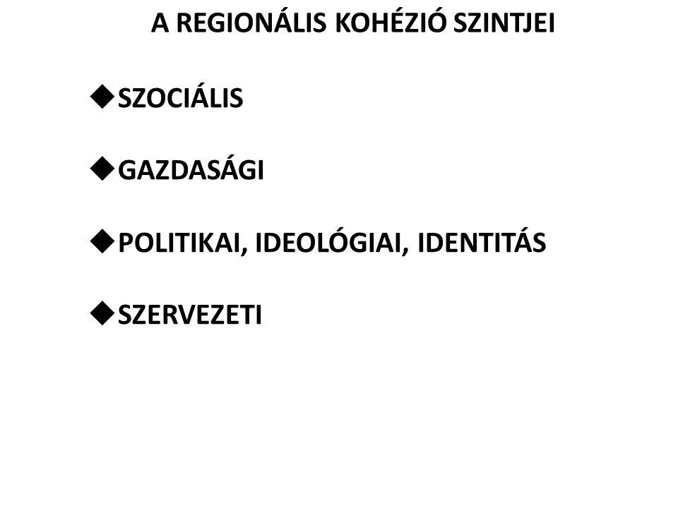 A REGIONÁLIS KOHÉZIÓ SZINTJEI
