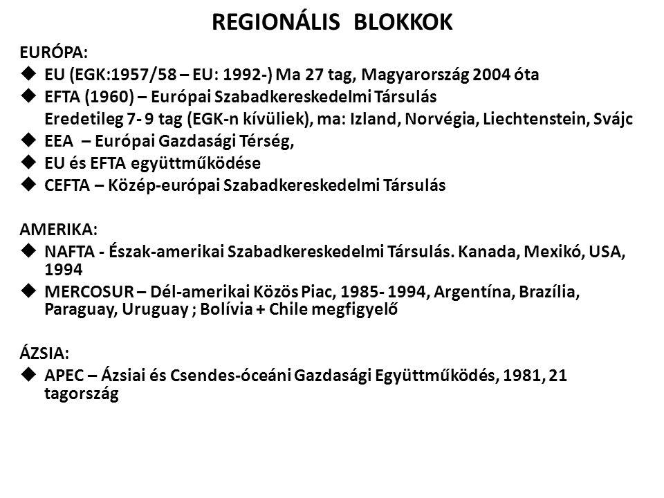 REGIONÁLIS BLOKKOK EURÓPA: