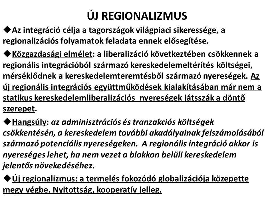 ÚJ REGIONALIZMUS Az integráció célja a tagországok világpiaci sikeressége, a regionalizációs folyamatok feladata ennek elősegítése.
