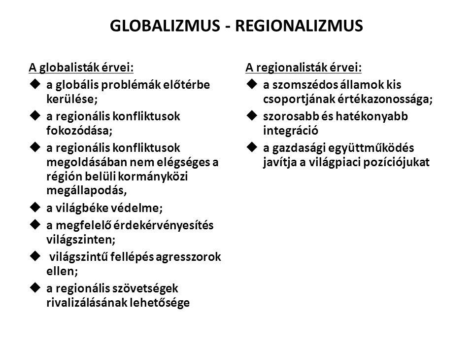 GLOBALIZMUS - REGIONALIZMUS