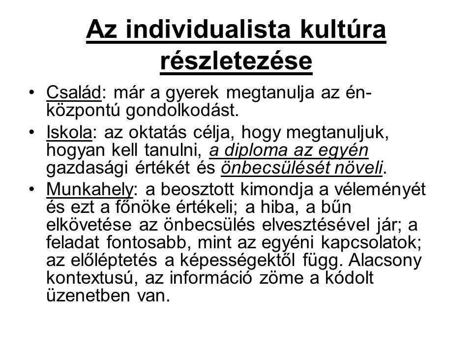 Az individualista kultúra részletezése