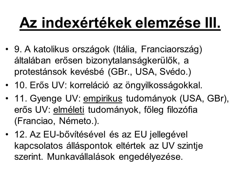 Az indexértékek elemzése III.