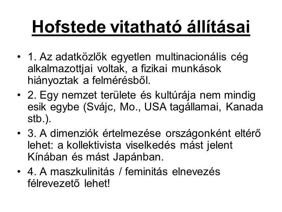 Hofstede vitatható állításai