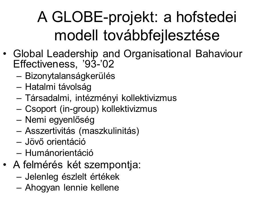 A GLOBE-projekt: a hofstedei modell továbbfejlesztése
