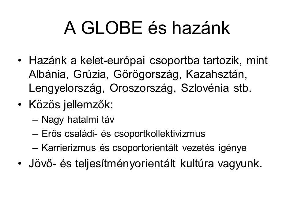 A GLOBE és hazánk