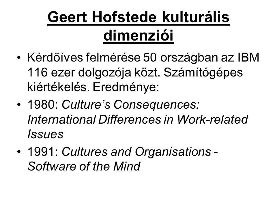 Geert Hofstede kulturális dimenziói