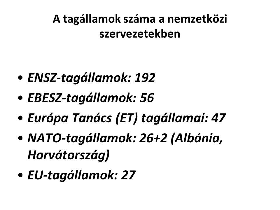 A tagállamok száma a nemzetközi szervezetekben