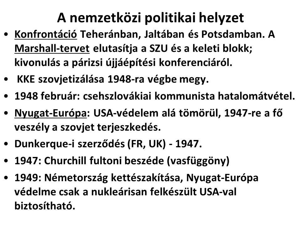 A nemzetközi politikai helyzet