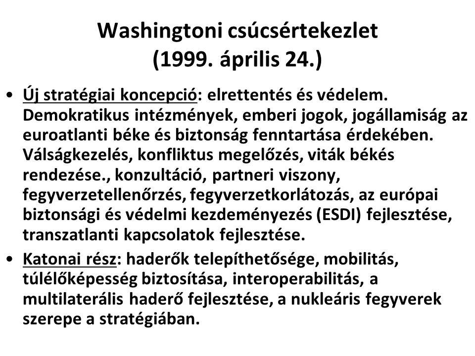 Washingtoni csúcsértekezlet (1999. április 24.)