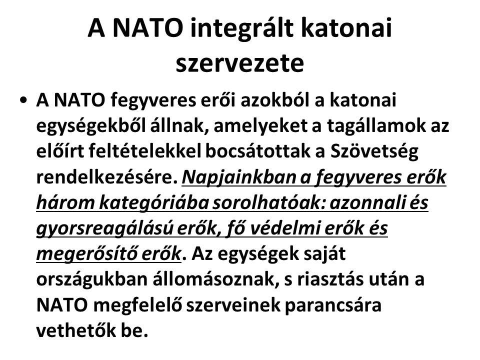 A NATO integrált katonai szervezete