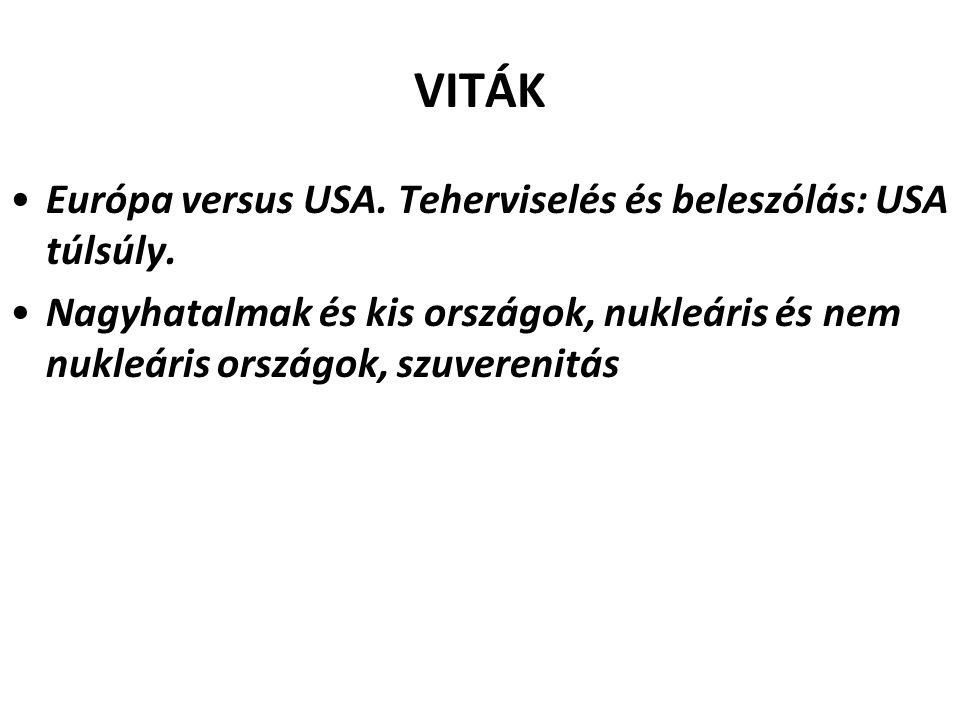 VITÁK Európa versus USA. Teherviselés és beleszólás: USA túlsúly.