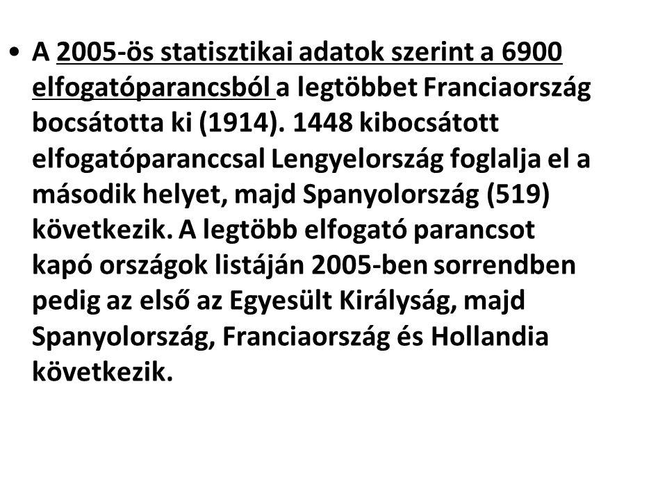 A 2005-ös statisztikai adatok szerint a 6900 elfogatóparancsból a legtöbbet Franciaország bocsátotta ki (1914).