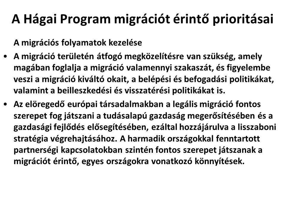 A Hágai Program migrációt érintő prioritásai