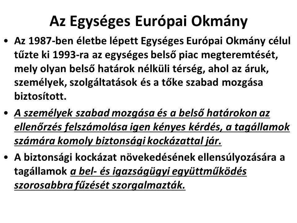Az Egységes Európai Okmány