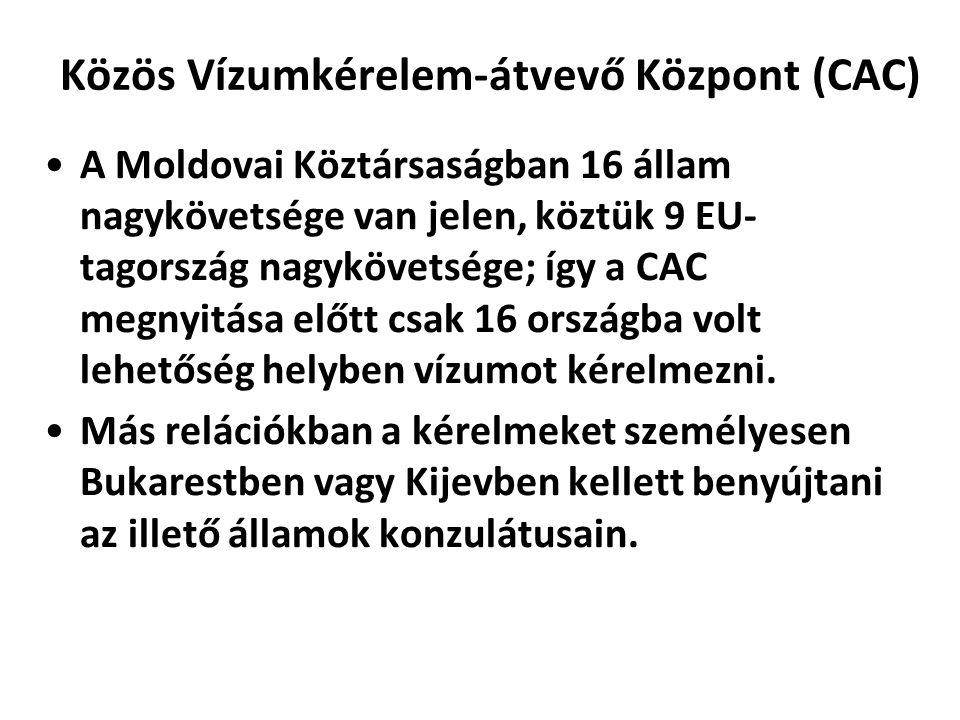 Közös Vízumkérelem-átvevő Központ (CAC)