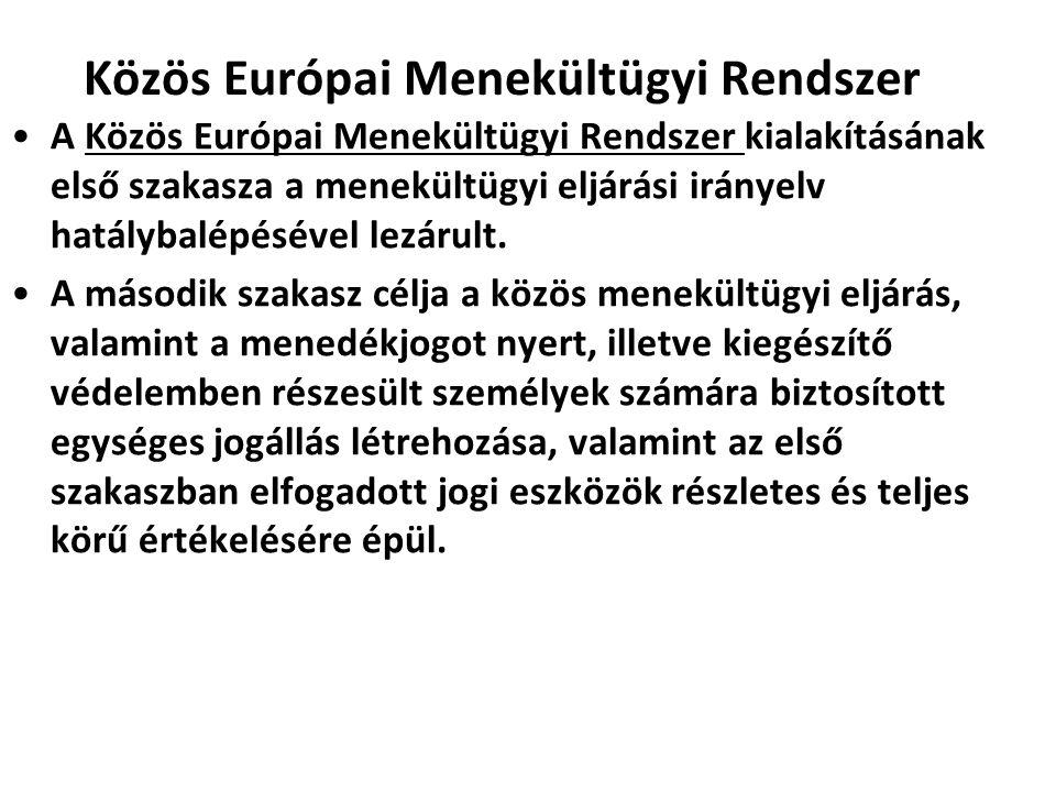 Közös Európai Menekültügyi Rendszer