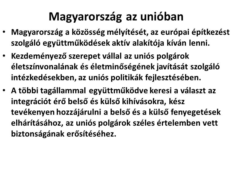 Magyarország az unióban