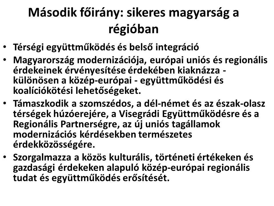 Második főirány: sikeres magyarság a régióban