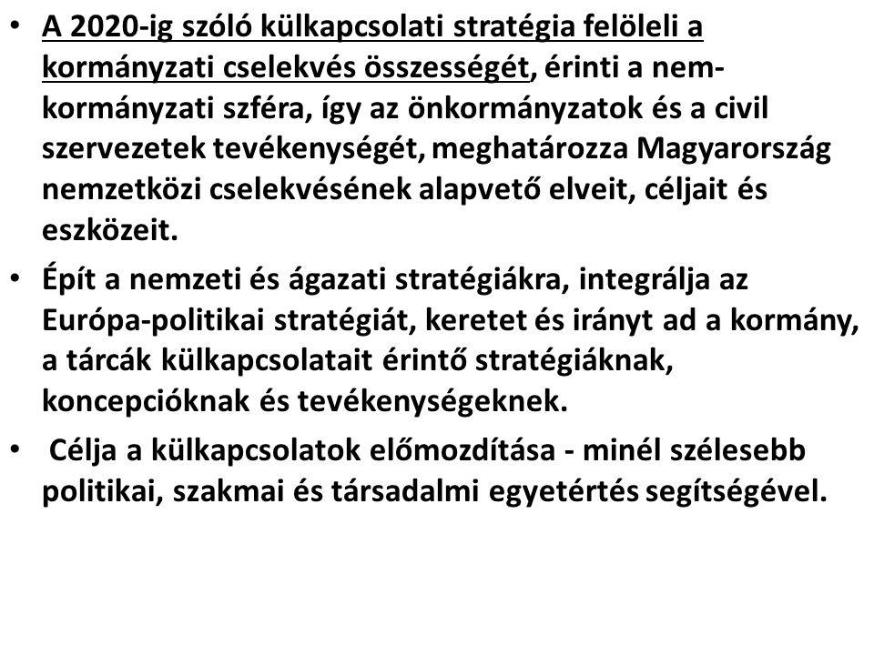 A 2020-ig szóló külkapcsolati stratégia felöleli a kormányzati cselekvés összességét, érinti a nem-kormányzati szféra, így az önkormányzatok és a civil szervezetek tevékenységét, meghatározza Magyarország nemzetközi cselekvésének alapvető elveit, céljait és eszközeit.