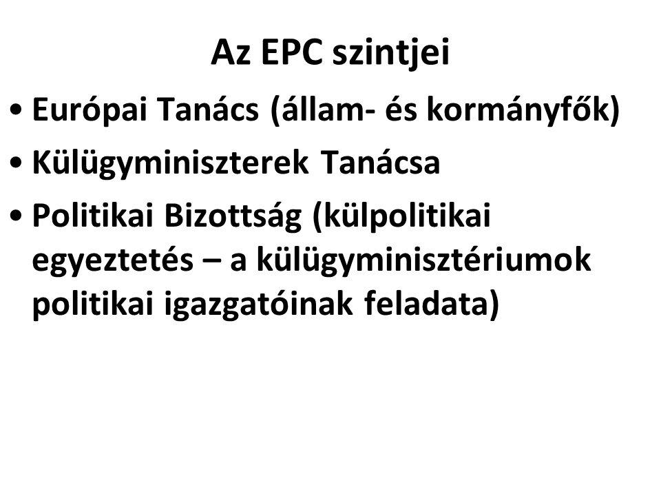 Az EPC szintjei Európai Tanács (állam- és kormányfők)