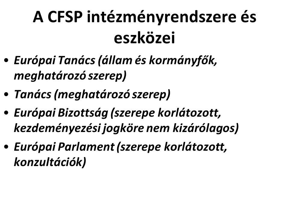 A CFSP intézményrendszere és eszközei