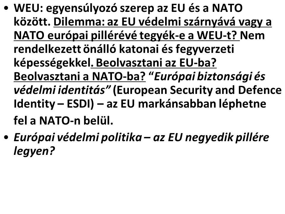 WEU: egyensúlyozó szerep az EU és a NATO között